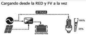 IMP.  AR_Modo carga FV y G